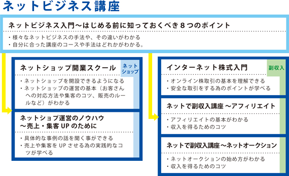 nb_chart