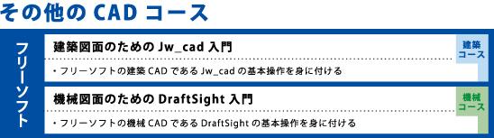 cadetc_chart